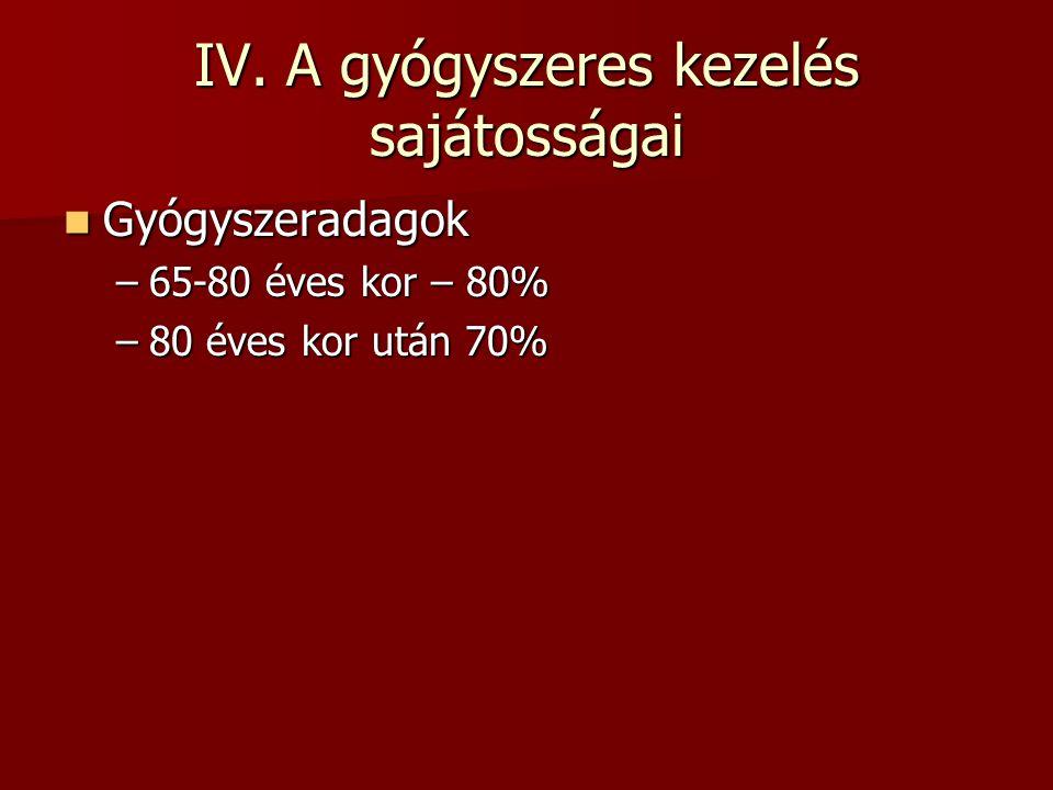 IV. A gyógyszeres kezelés sajátosságai  Gyógyszeradagok –65-80 éves kor – 80% –80 éves kor után 70%