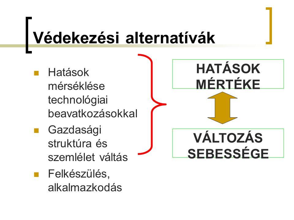 Védekezési alternatívák  Hatások mérséklése technológiai beavatkozásokkal  Gazdasági struktúra és szemlélet váltás  Felkészülés, alkalmazkodás HATÁ