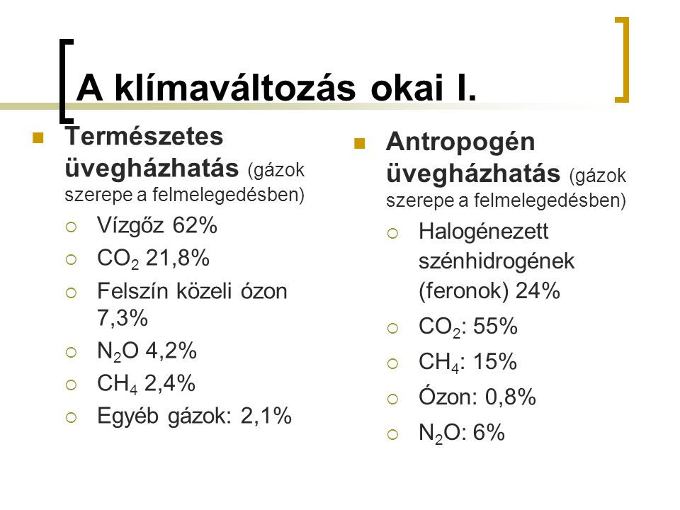 A klímaváltozás okai I.  Természetes üvegházhatás (gázok szerepe a felmelegedésben)  Vízgőz 62%  CO 2 21,8%  Felszín közeli ózon 7,3%  N 2 O 4,2%