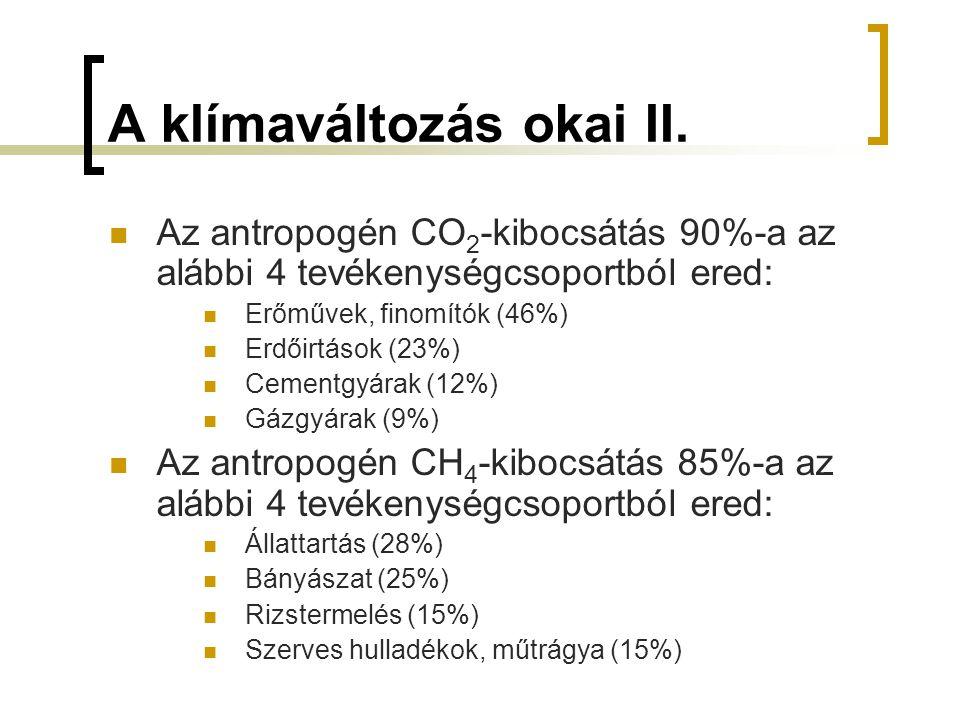 A klímaváltozás okai II.  Az antropogén CO 2 -kibocsátás 90%-a az alábbi 4 tevékenységcsoportból ered:  Erőművek, finomítók (46%)  Erdőirtások (23%