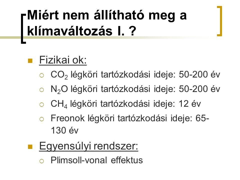 20 Ajánlott irodalom  Bartholy Judit (2006): Az éghajlat változása - bizonyosságok és bizonytalanságok..