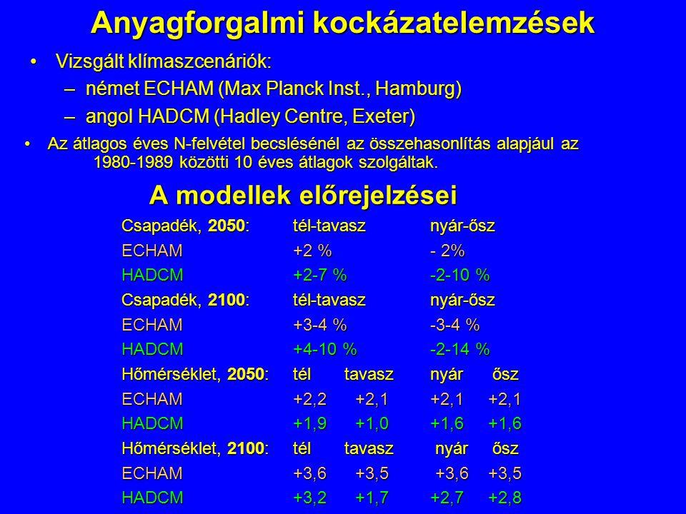 •Vizsgált klímaszcenáriók: –német ECHAM (Max Planck Inst., Hamburg) –angol HADCM (Hadley Centre, Exeter) Anyagforgalmi kockázatelemzések A modellek el