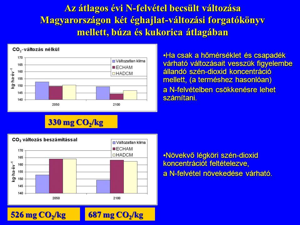 Az átlagos évi N-felvétel becsült változása Magyarországon két éghajlat-változási forgatókönyv mellett, búza és kukorica átlagában 330 mg CO 2 /kg 526