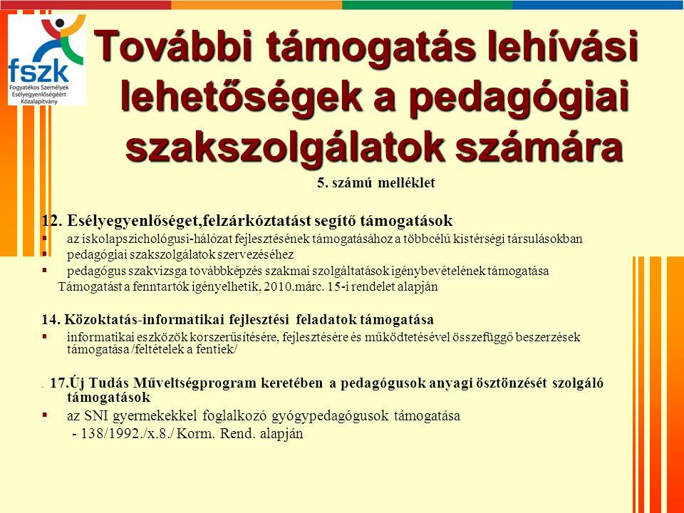 További támogatás lehívási lehetőségek a pedagógiai szakszolgálatok számára További támogatás lehívási lehetőségek a pedagógiai szakszolgálatok számára 5.