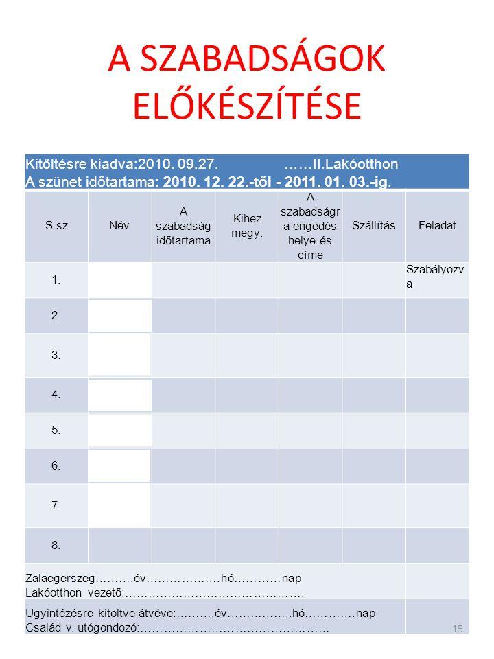 A SZABADSÁGOK ELŐKÉSZÍTÉSE Kitöltésre kiadva:2010.