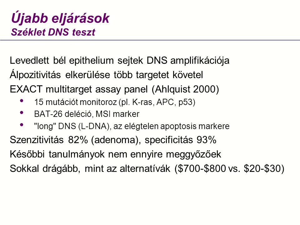 Újabb eljárások Széklet DNS teszt Levedlett bél epithelium sejtek DNS amplifikációja Álpozitivitás elkerülése több targetet követel EXACT multitarget assay panel (Ahlquist 2000) • 15 mutációt monitoroz (pl.