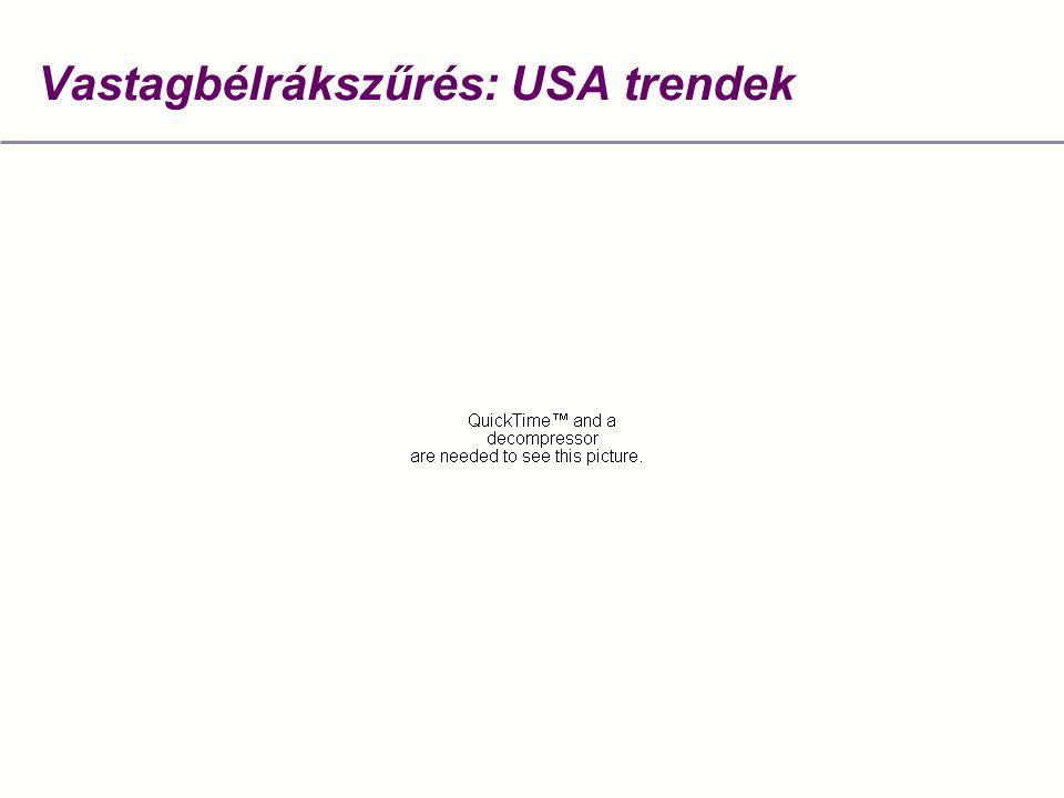 Vastagbélrákszűrés: USA trendek