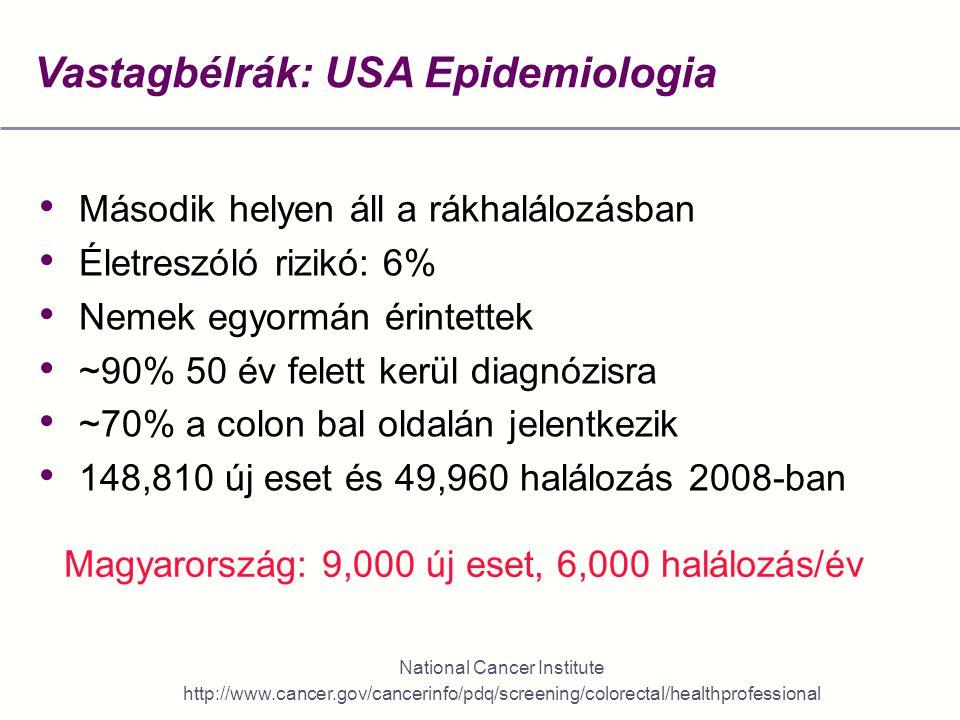 Vastagbélrák: USA Epidemiologia • Második helyen áll a rákhalálozásban • Életreszóló rizikó: 6% • Nemek egyormán érintettek • ~90% 50 év felett kerül diagnózisra • ~70% a colon bal oldalán jelentkezik • 148,810 új eset és 49,960 halálozás 2008-ban National Cancer Institute http://www.cancer.gov/cancerinfo/pdq/screening/colorectal/healthprofessional Magyarország: 9,000 új eset, 6,000 halálozás/év