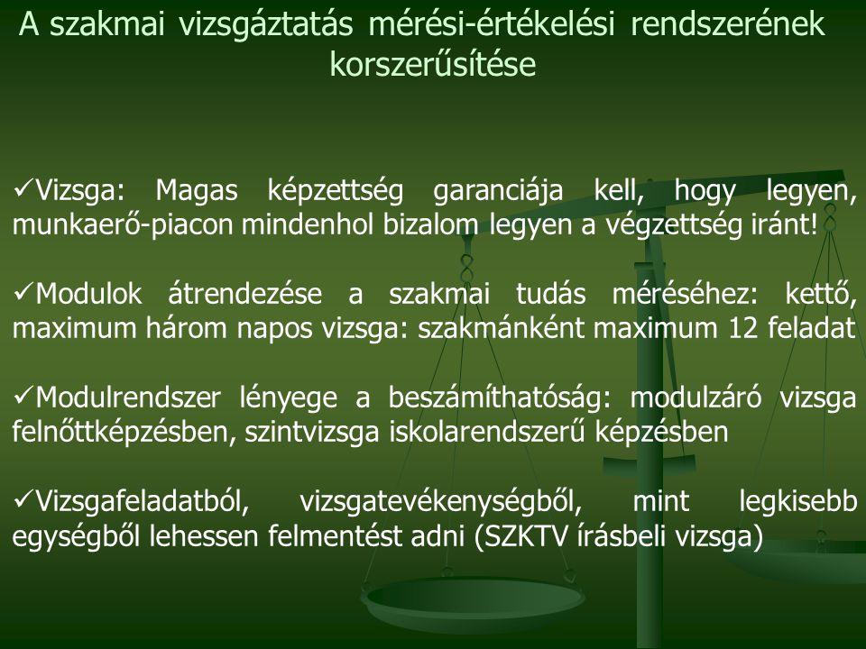 A szakmai vizsgáztatás mérési-értékelési rendszerének korszerűsítése  Vizsga: Magas képzettség garanciája kell, hogy legyen, munkaerő-piacon mindenhol bizalom legyen a végzettség iránt.
