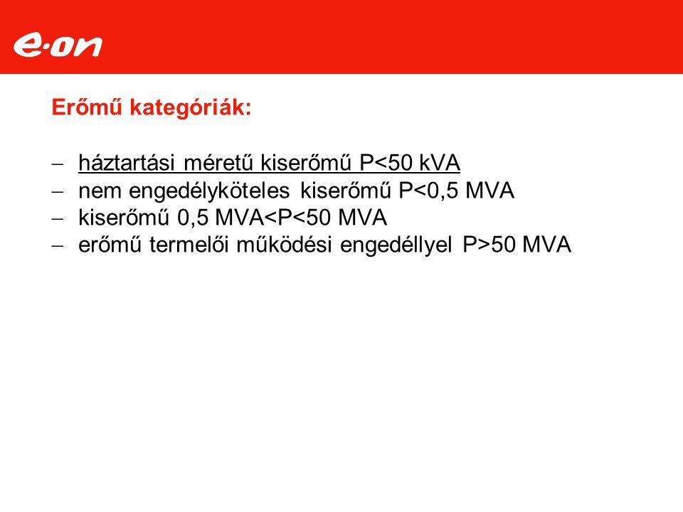 Erőmű kategóriák:  háztartási méretű kiserőmű P<50 kVA  nem engedélyköteles kiserőmű P<0,5 MVA  kiserőmű 0,5 MVA<P<50 MVA  erőmű termelői működési
