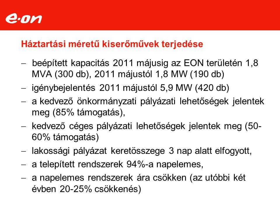 Háztartási méretű kiserőművek terjedése  beépített kapacitás 2011 májusig az EON területén 1,8 MVA (300 db), 2011 májustól 1,8 MW (190 db)  igénybej