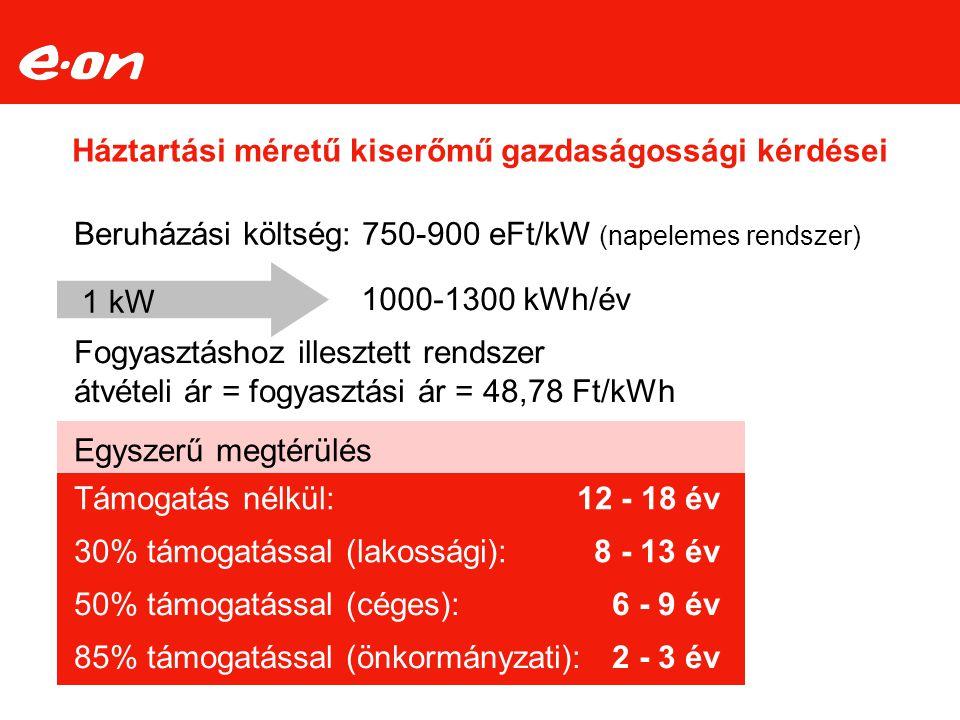 Háztartási méretű kiserőmű gazdaságossági kérdései Beruházási költség: 750-900 eFt/kW (napelemes rendszer) 1 kW 1000-1300 kWh/év Fogyasztáshoz illeszt