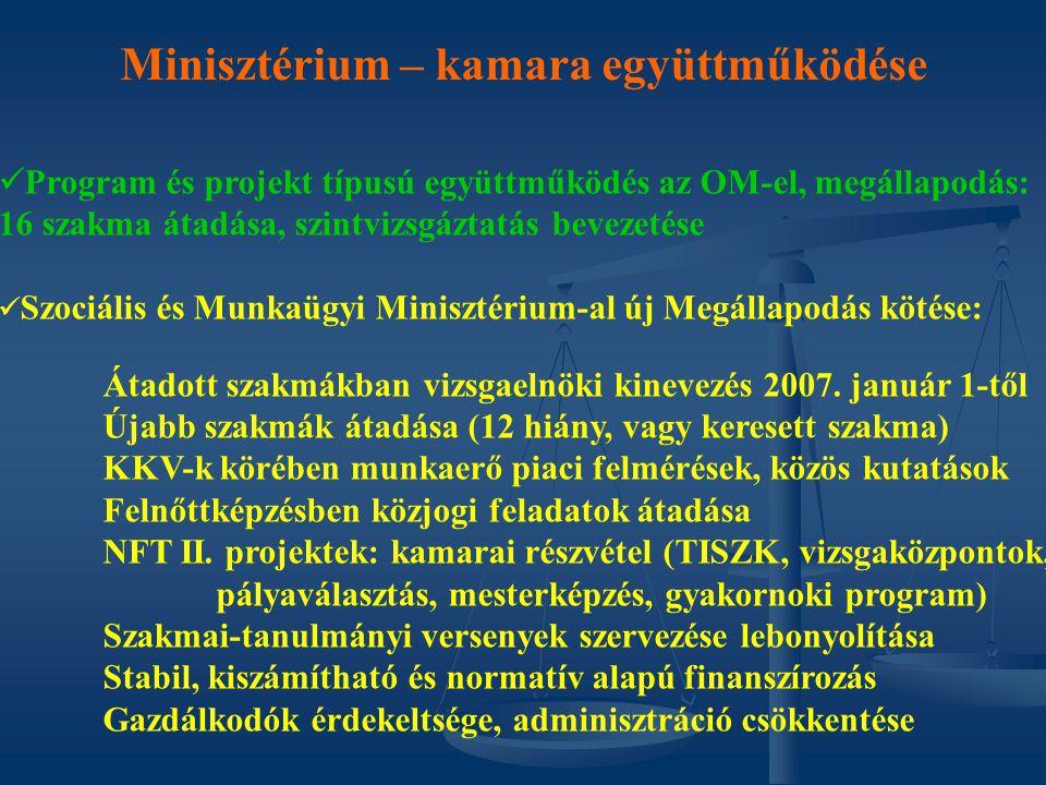 Minisztérium – kamara együttműködése   Program és projekt típusú együttműködés az OM-el, megállapodás: 16 szakma átadása, szintvizsgáztatás bevezeté