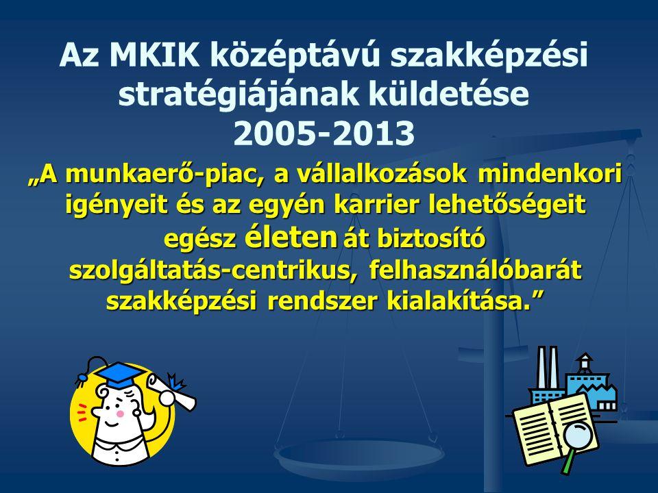 Veszélyek és következmények  A felsőoktatásban résztvevők száma háromszorosára nőtt  80 – 100 ezer fő munkaerő hiányzik  A következő 8 – 10 évben a középiskolás korosztály ~ 30 %-os csökkenése várható  NFT II végére 300 ezer szakmunkás fog hiányozni  Tovább romolhat Magyarország versenyképessége