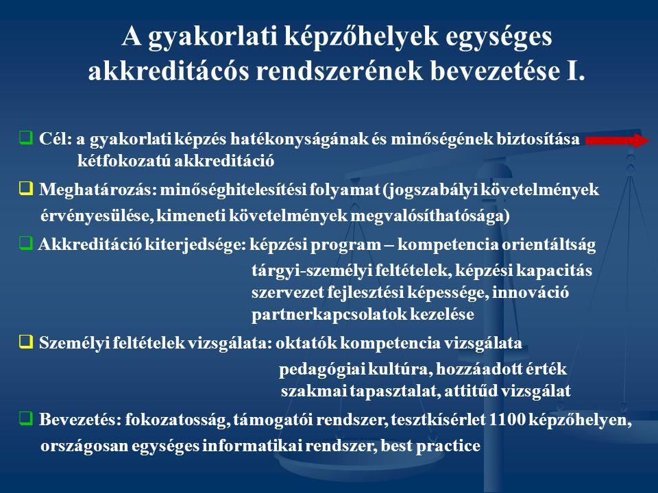 A gyakorlati képzőhelyek egységes akkreditácós rendszerének bevezetése I.   Cél: a gyakorlati képzés hatékonyságának és minőségének biztosítása kétf