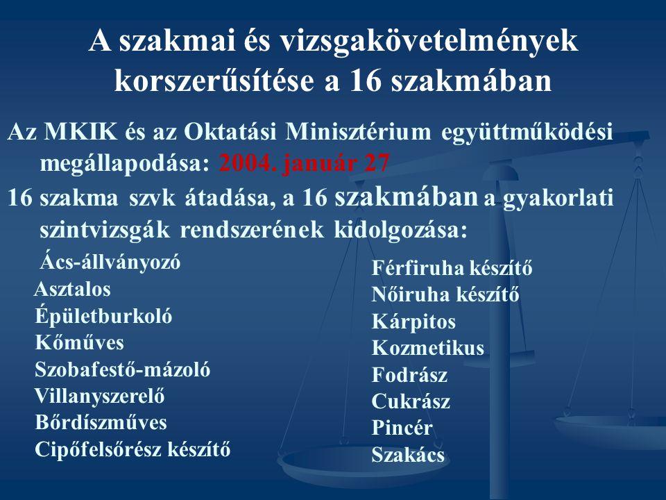 A szakmai és vizsgakövetelmények korszerűsítése a 16 szakmában Az MKIK és az Oktatási Minisztérium együttműködési megállapodása: 2004. január 27 16 sz