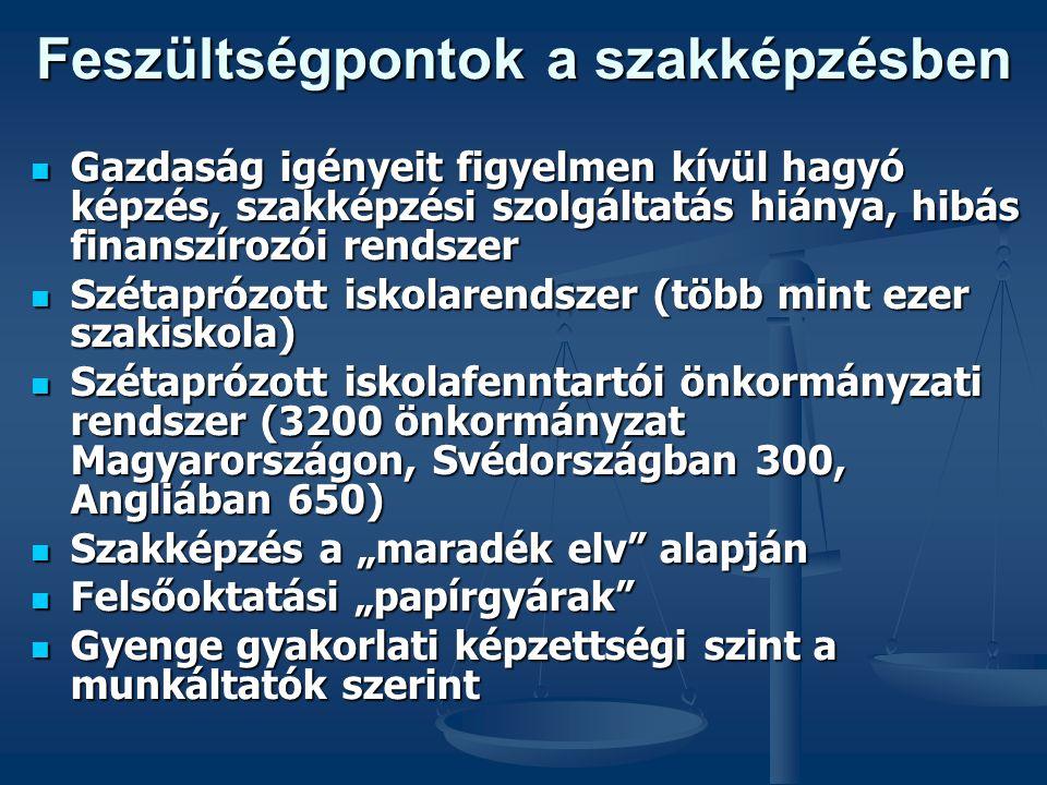 A szakmai és vizsgakövetelmények korszerűsítése a 16 szakmában Az MKIK és az Oktatási Minisztérium együttműködési megállapodása: 2004.