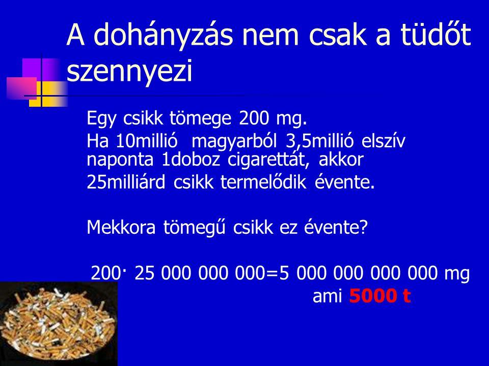 A dohányzás nem csak a tüdőt szennyezi Egy csikk tömege 200 mg. Ha 10millió magyarból 3,5millió elszív naponta 1doboz cigarettát, akkor 25milliárd csi