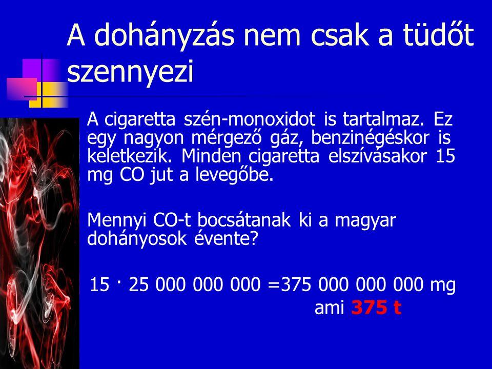 A dohányzás nem csak a tüdőt szennyezi A cigaretta szén-monoxidot is tartalmaz. Ez egy nagyon mérgező gáz, benzinégéskor is keletkezik. Minden cigaret