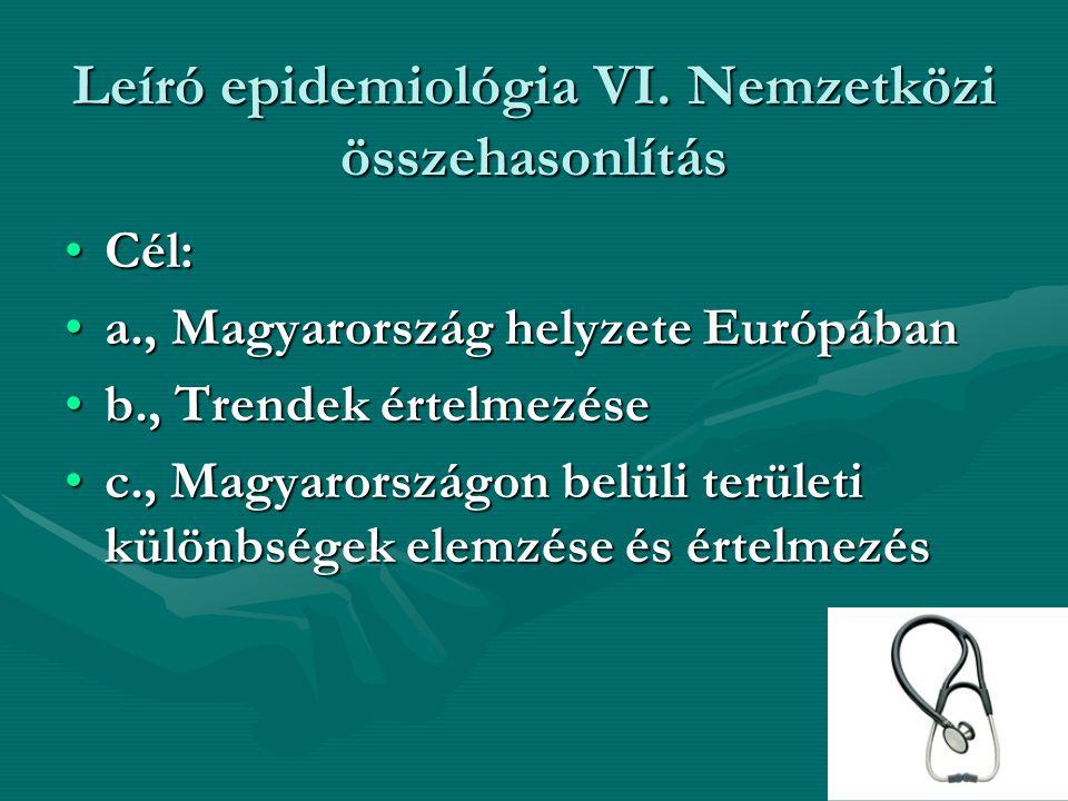 Leíró epidemiológia VI. Nemzetközi összehasonlítás •Cél: •a., Magyarország helyzete Európában •b., Trendek értelmezése •c., Magyarországon belüli terü