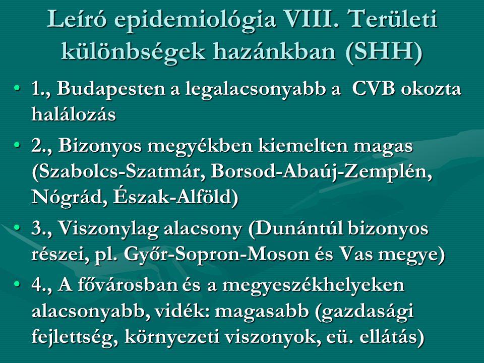 Leíró epidemiológia VIII. Területi különbségek hazánkban (SHH) •1., Budapesten a legalacsonyabb a CVB okozta halálozás •2., Bizonyos megyékben kiemelt