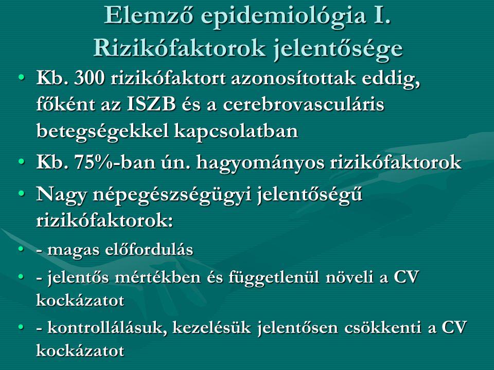 Elemző epidemiológia I. Rizikófaktorok jelentősége •Kb. 300 rizikófaktort azonosítottak eddig, főként az ISZB és a cerebrovasculáris betegségekkel kap