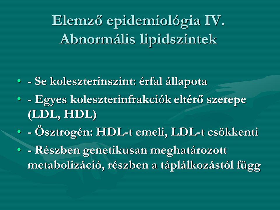 Elemző epidemiológia IV. Abnormális lipidszintek •- Se koleszterinszint: érfal állapota •- Egyes koleszterinfrakciók eltérő szerepe (LDL, HDL) •- Öszt
