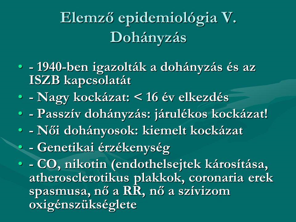 Elemző epidemiológia V. Dohányzás •- 1940-ben igazolták a dohányzás és az ISZB kapcsolatát •- Nagy kockázat: < 16 év elkezdés •- Passzív dohányzás: já