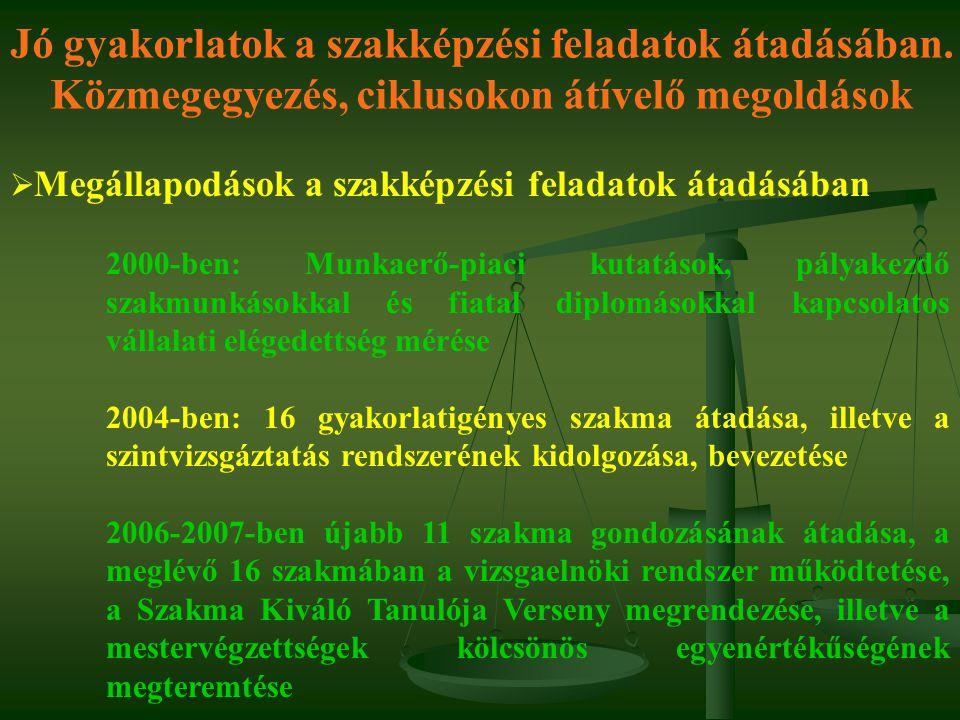 Kamarai szakképzési vízió, jövőkép  Elérendő stratégiai célok: A NAT felmenő rendszerével párhuzamosan 2012-ig: A szakképzés a 10.