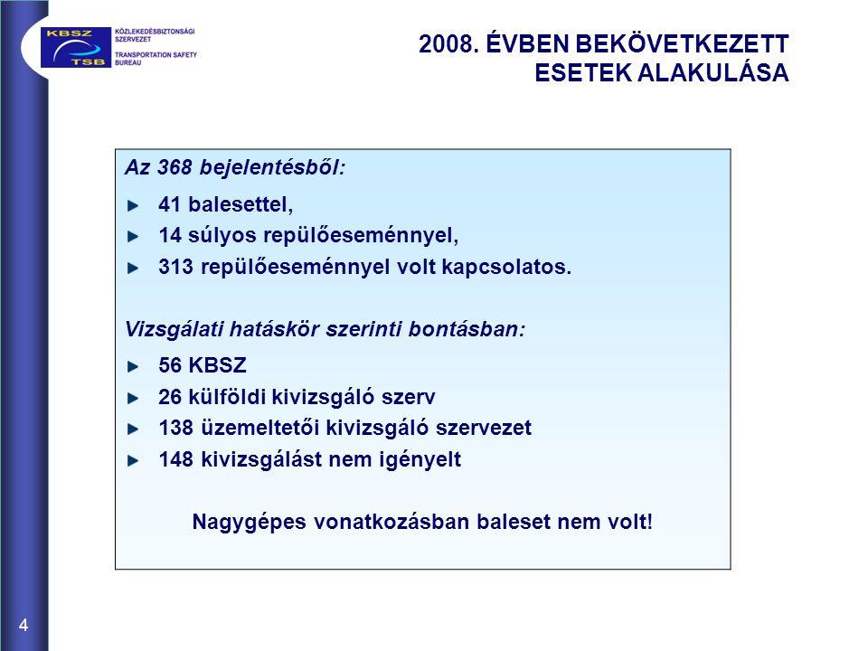 4 2008.