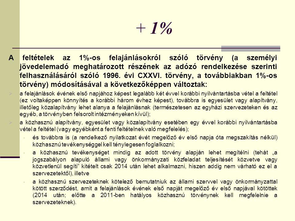 A feltételek az 1%-os felajánlásokról szóló törvény (a személyi jövedelemadó meghatározott részének az adózó rendelkezése szerinti felhasználásáról sz