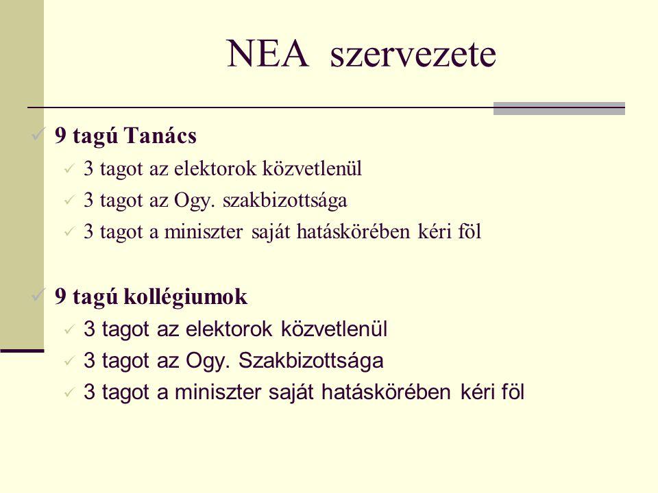 NEA szervezete  9 tagú Tanács  3 tagot az elektorok közvetlenül  3 tagot az Ogy. szakbizottsága  3 tagot a miniszter saját hatáskörében kéri föl 