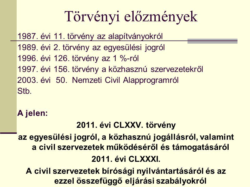 Törvényi előzmények 1987. évi 11. törvény az alapítványokról 1989. évi 2. törvény az egyesülési jogról 1996. évi 126. törvény az 1 %-ról 1997. évi 156