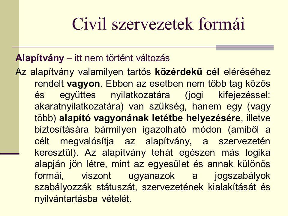 Civil szervezetek formái Alapítvány – itt nem történt változás Az alapítvány valamilyen tartós közérdekű cél eléréséhez rendelt vagyon. Ebben az esetb