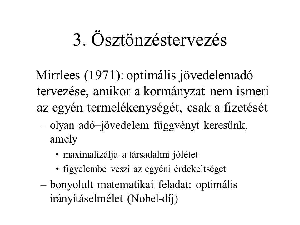 3. Ösztönzéstervezés Mirrlees (1971): optimális jövedelemadó tervezése, amikor a kormányzat nem ismeri az egyén termelékenységét, csak a fizetését –ol