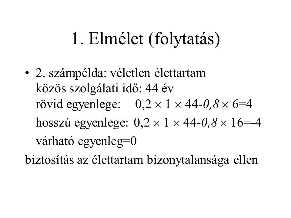A várható élettartamok különböznek •D L  D H, aszimmetrikus információ.