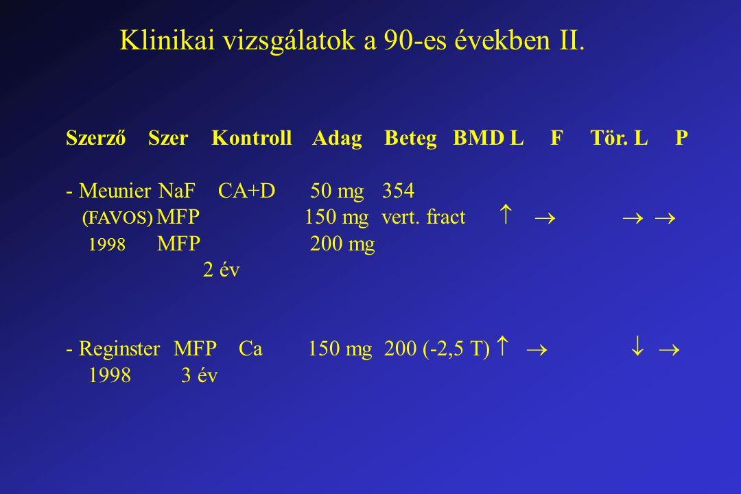 1999-ben közölt vizsgálati eredmények: Ringe : randomizált, prospectiv, 134 postmenopausas op+csigolya kompresszio 64 év átlag életkor, 3 hónap kezelés után 1 hó szünet, MFP(11,2 mg) MFP(20 mg) ------ 1000 mg Ca 1000 mg Ca 1000 mg Ca L2-4 + 12,6% +19,5% -1,6% Fem + 0 - Vert.fract 8,6/100 Op 17 31,6 Alexandersen: 4 év, 100 egészséges, 60-70 év közötti nő, HR+CaMFP+CaHR+MFP+CaCa L2-4 4% 2,5% 11,8%0% Femur + + + 0