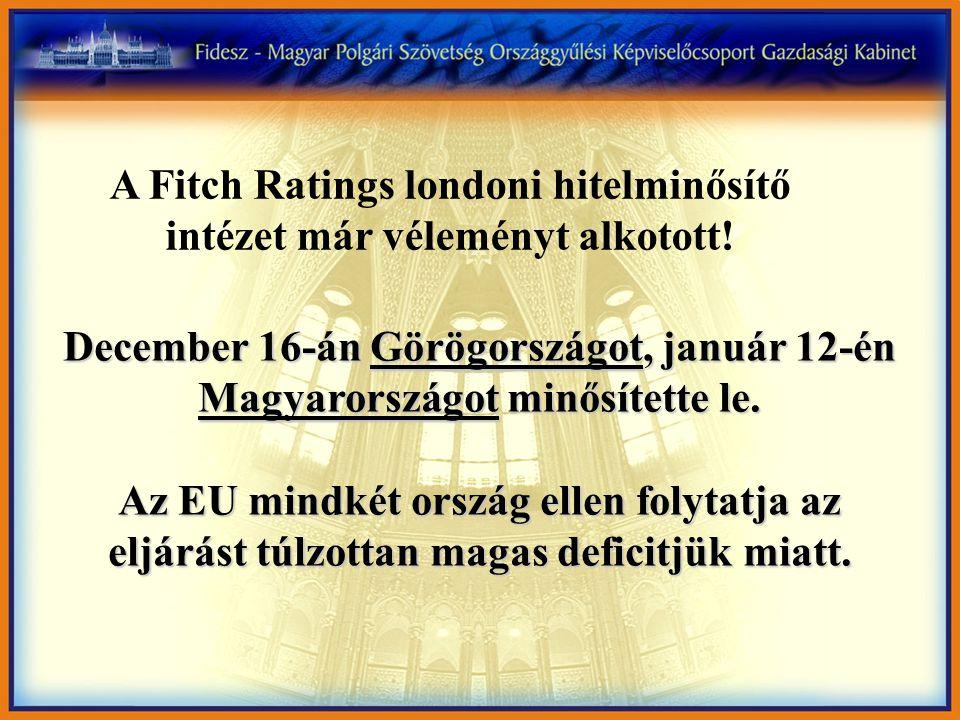 A Fitch Ratings londoni hitelminősítő intézet már véleményt alkotott.