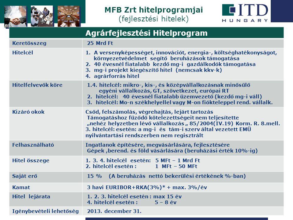 Szigetszentmiklós MFB Zrt hitelprogramjai (fejlesztési hitelek) Agrárfejlesztési Hitelprogram Keretösszeg 25 Mrd Ft Hitelcél1.