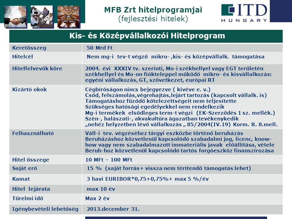 Szigetszentmiklós MFB Zrt hitelprogramjai (fejlesztési hitelek) Kis- és Középvállalkozói Hitelprogram Keretösszeg 50 Mrd Ft Hitelcél Nem mg-i tev-t vé