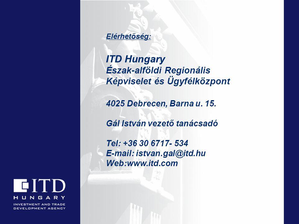 Szigetszentmiklós Elérhetőség: ITD Hungary Észak-alföldi Regionális Képviselet és Ügyfélközpont 4025 Debrecen, Barna u. 15. Gál István vezető tanácsad