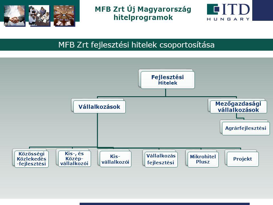 Szigetszentmiklós MFB Zrt Új Magyarország hitelprogramok MFB Zrt fejlesztési hitelek csoportosítása Fejlesztési Hitelek Vállalkozások Közösségi Közlek