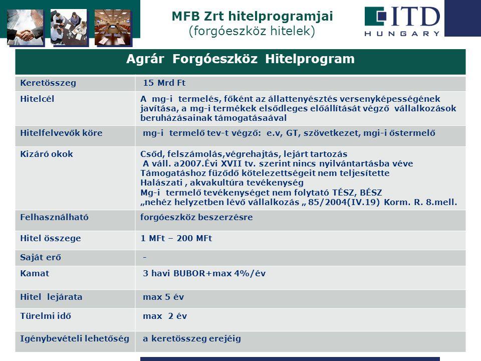 Szigetszentmiklós MFB Zrt hitelprogramjai (forgóeszköz hitelek) Agrár Forgóeszköz Hitelprogram Keretösszeg 15 Mrd Ft HitelcélA mg-i termelés, főként az állattenyésztés versenyképességének javítása, a mg-i termékek elsődleges előállítását végző vállalkozások beruházásainak támogatásaával Hitelfelvevők köre mg-i termelő tev-t végző: e.v, GT, szövetkezet, mgi-i őstermelő Kizáró okokCsőd, felszámolás,végrehajtás, lejárt tartozás A váll.
