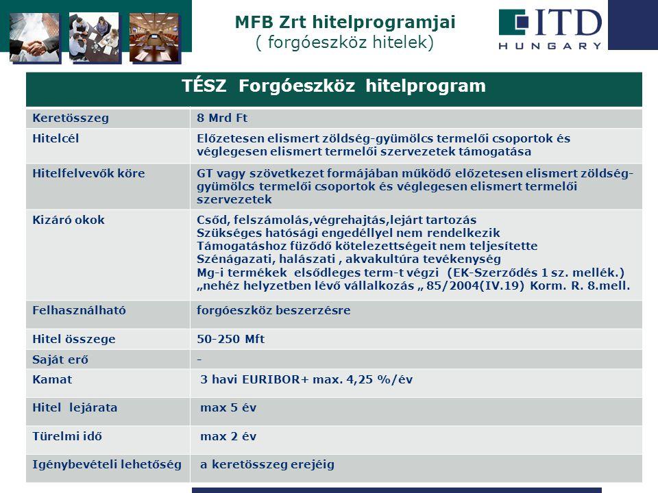 Szigetszentmiklós MFB Zrt hitelprogramjai ( forgóeszköz hitelek) TÉSZ Forgóeszköz hitelprogram Keretösszeg8 Mrd Ft HitelcélElőzetesen elismert zöldség