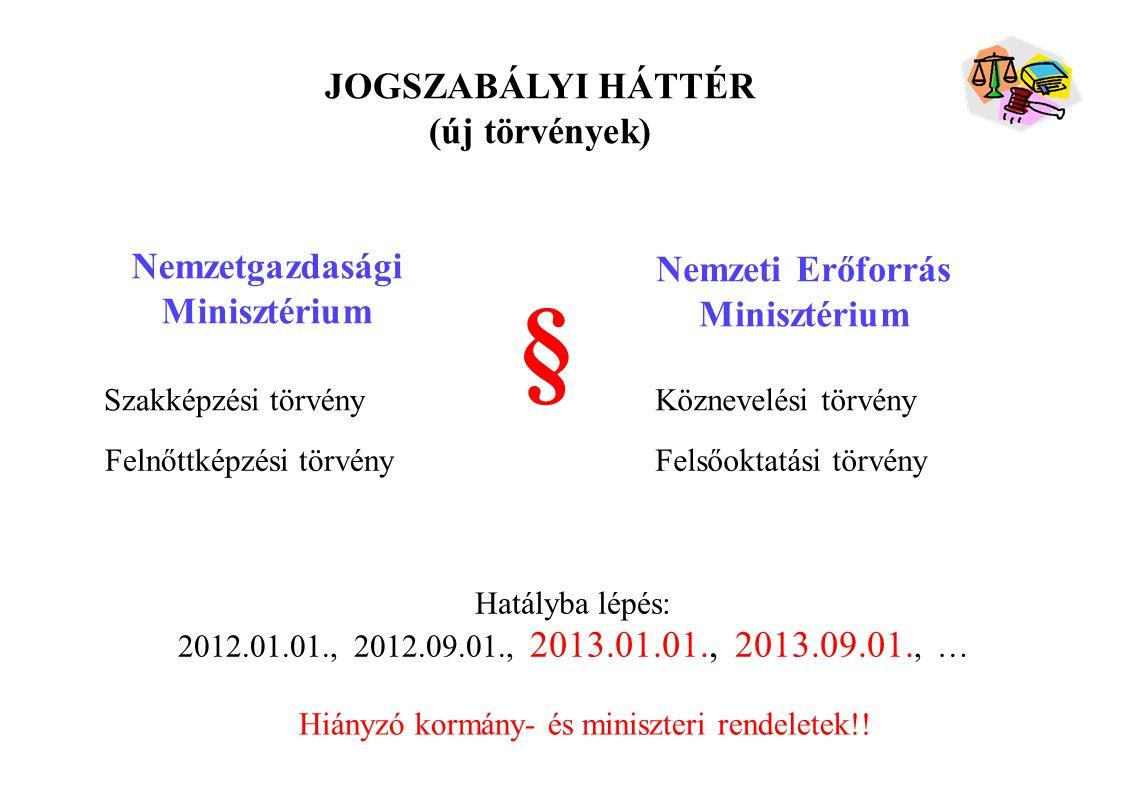 § JOGSZABÁLYI HÁTTÉR (új törvények) Szakképzési törvény Felnőttképzési törvény Nemzetgazdasági Minisztérium Nemzeti Erőforrás Minisztérium Köznevelési