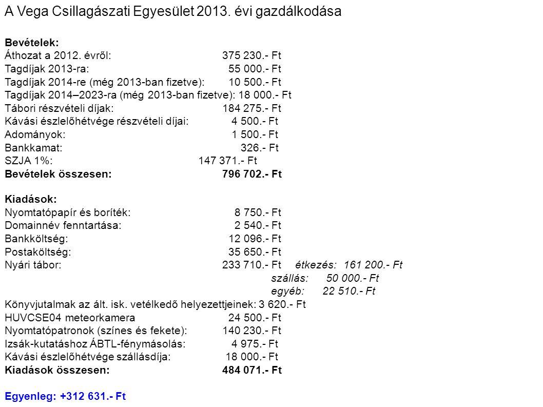 A Vega Csillagászati Egyesület 2013.évi gazdálkodása Bevételek: Áthozat a 2012.