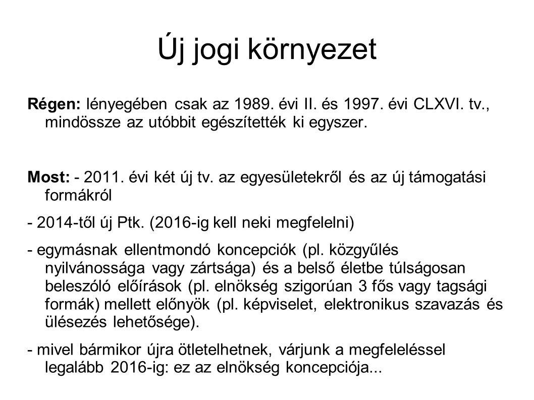 Új jogi környezet Régen: lényegében csak az 1989.évi II.