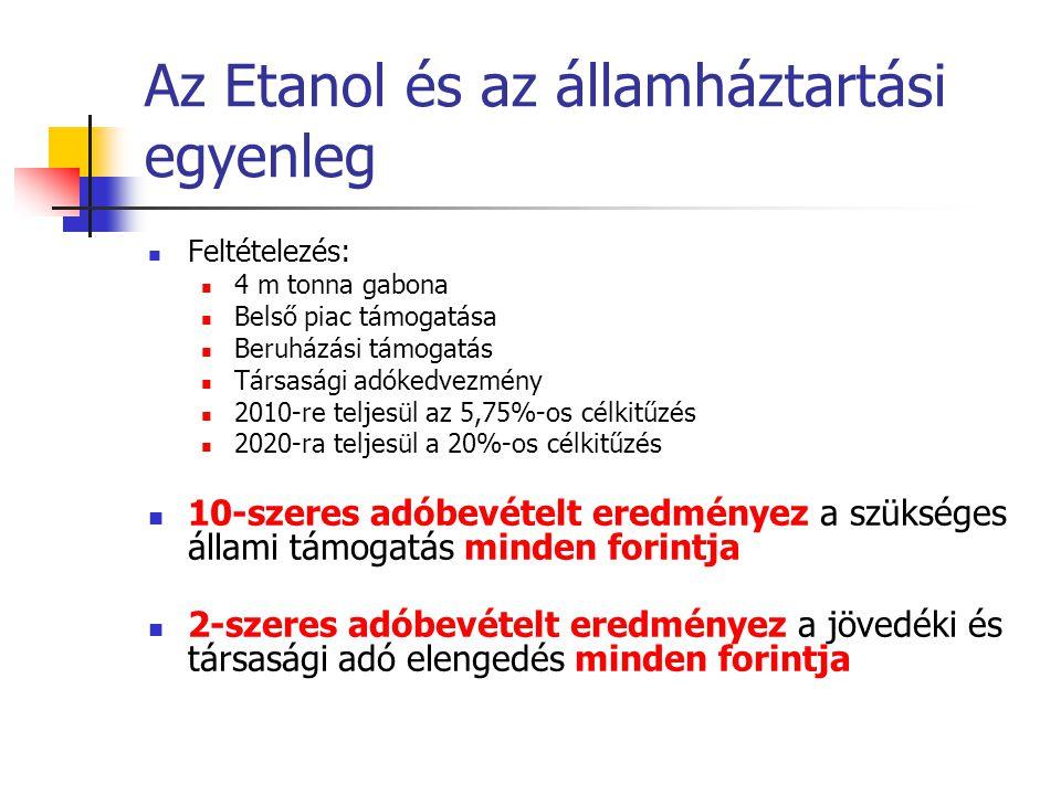 Az Etanol és az államháztartási egyenleg  Feltételezés:  4 m tonna gabona  Belső piac támogatása  Beruházási támogatás  Társasági adókedvezmény 