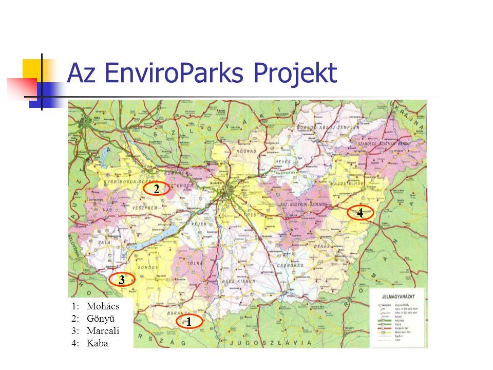 Az EnviroParks Projekt 1: Mohács 2: Gönyü 3: Marcali 4: Kaba 2 3 1 4
