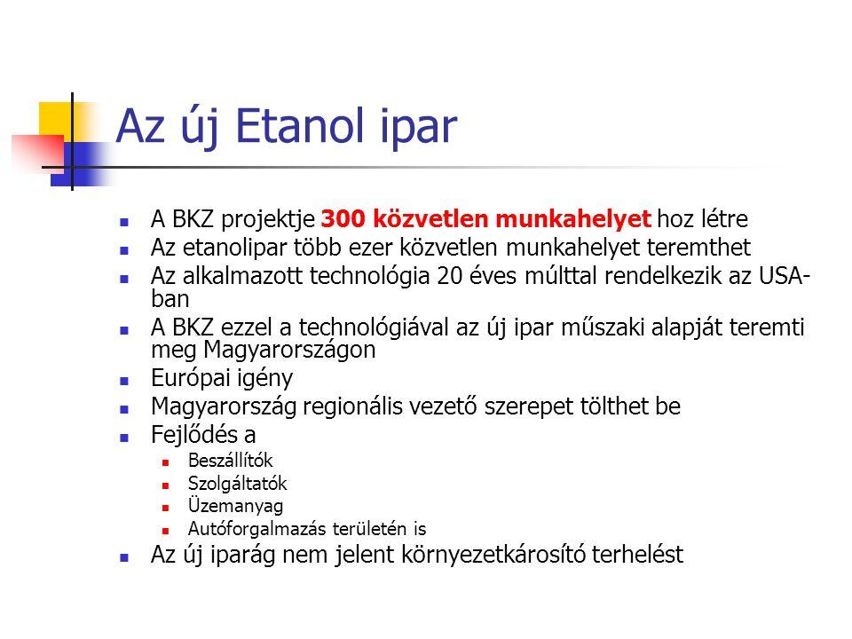 Az új Etanol ipar  A BKZ projektje 300 közvetlen munkahelyet hoz létre  Az etanolipar több ezer közvetlen munkahelyet teremthet  Az alkalmazott tec